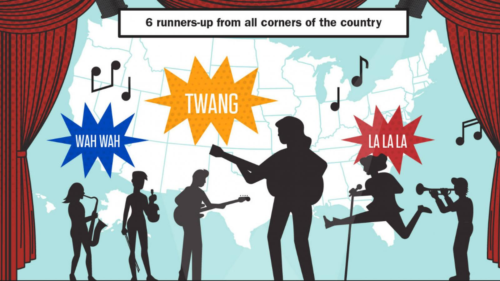 cartoon of young people playing music in front of a map of the US